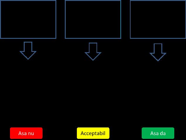 schema economica